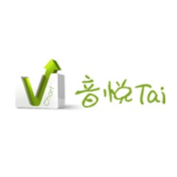 音悦台mv(yinyuetai) | IWF1
