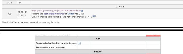 GTK+ 4 plans