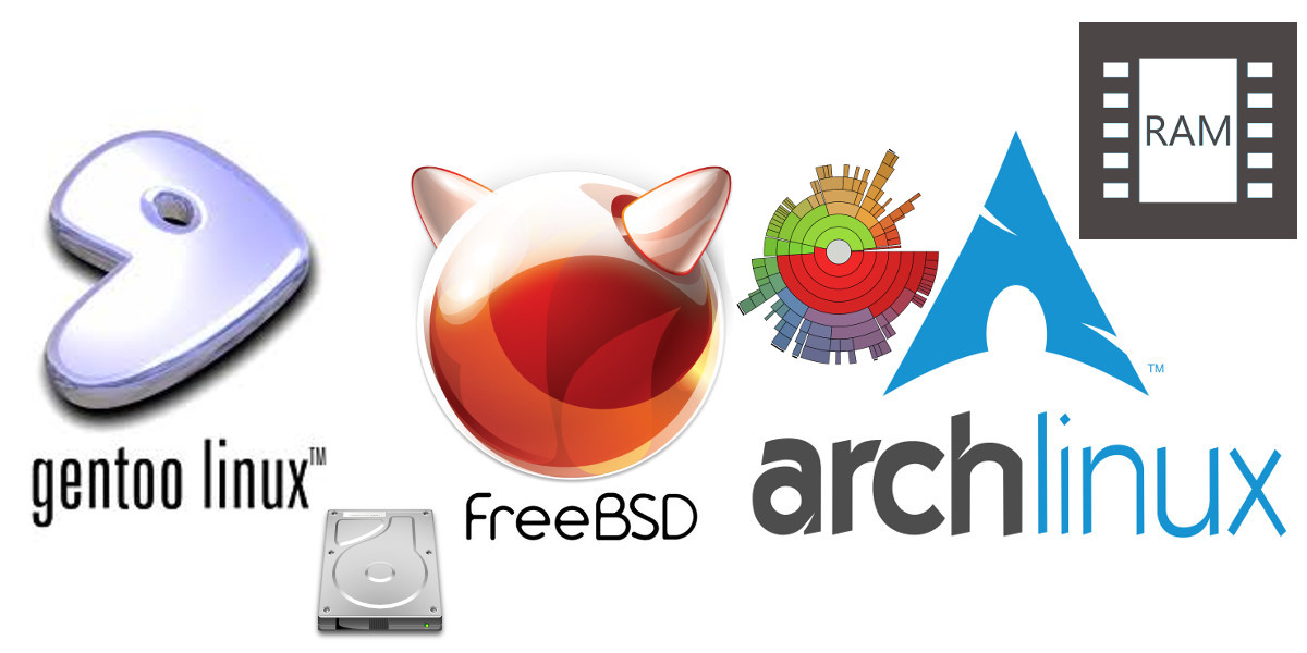 Arch vs Gentoo vs FreeBSD - size matters