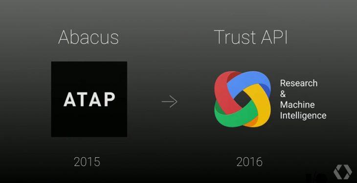 Abacus to Trust API