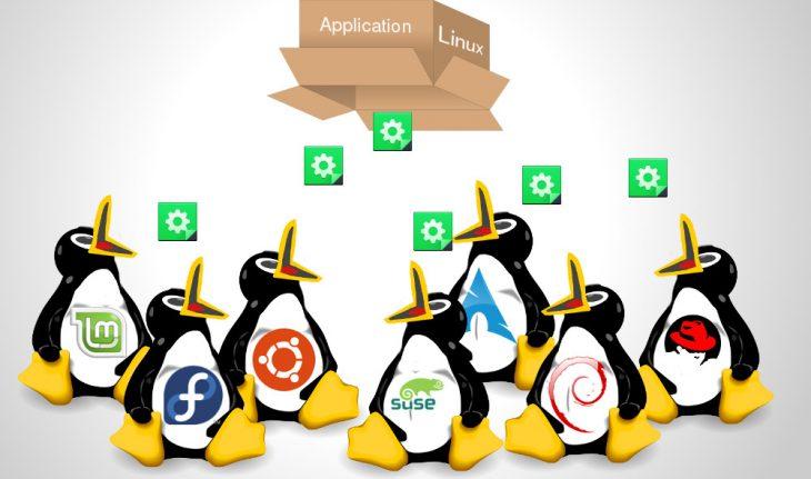 Bundled applications