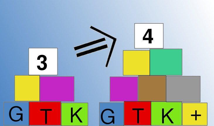GTK+ 4 release scheme