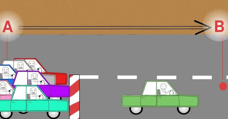 Filtered traffic