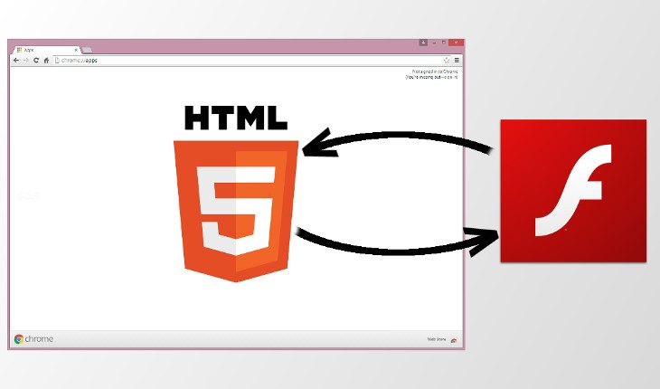 Chrome defaults to HTML5 instead of Adobe Flash